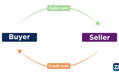 When is Credit and Debit Note Issued?